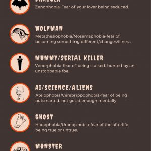 Top 10 Monsters: What we fear when we fear these monsters